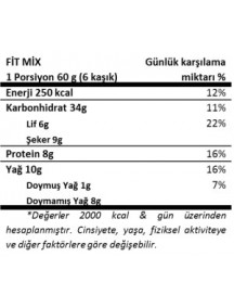Fit Mix Granola 250gr - Granolife