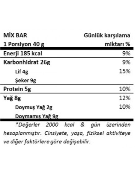 Mix Bar Lokmalık Granola 160gr - Granolife